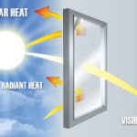 energy efficient windows graphic